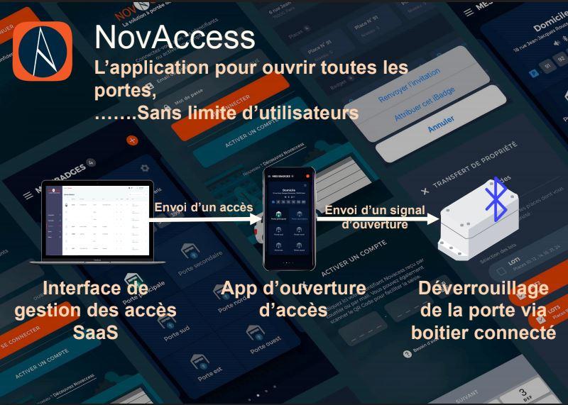 Novaccess l'application pour ouvrir toutes les portes, sans limite d'utilisateurs. Interface de gestion des accès Saas. Application d'ouverture d'accès. Déverrouillage de la porte via un boitier connecté.
